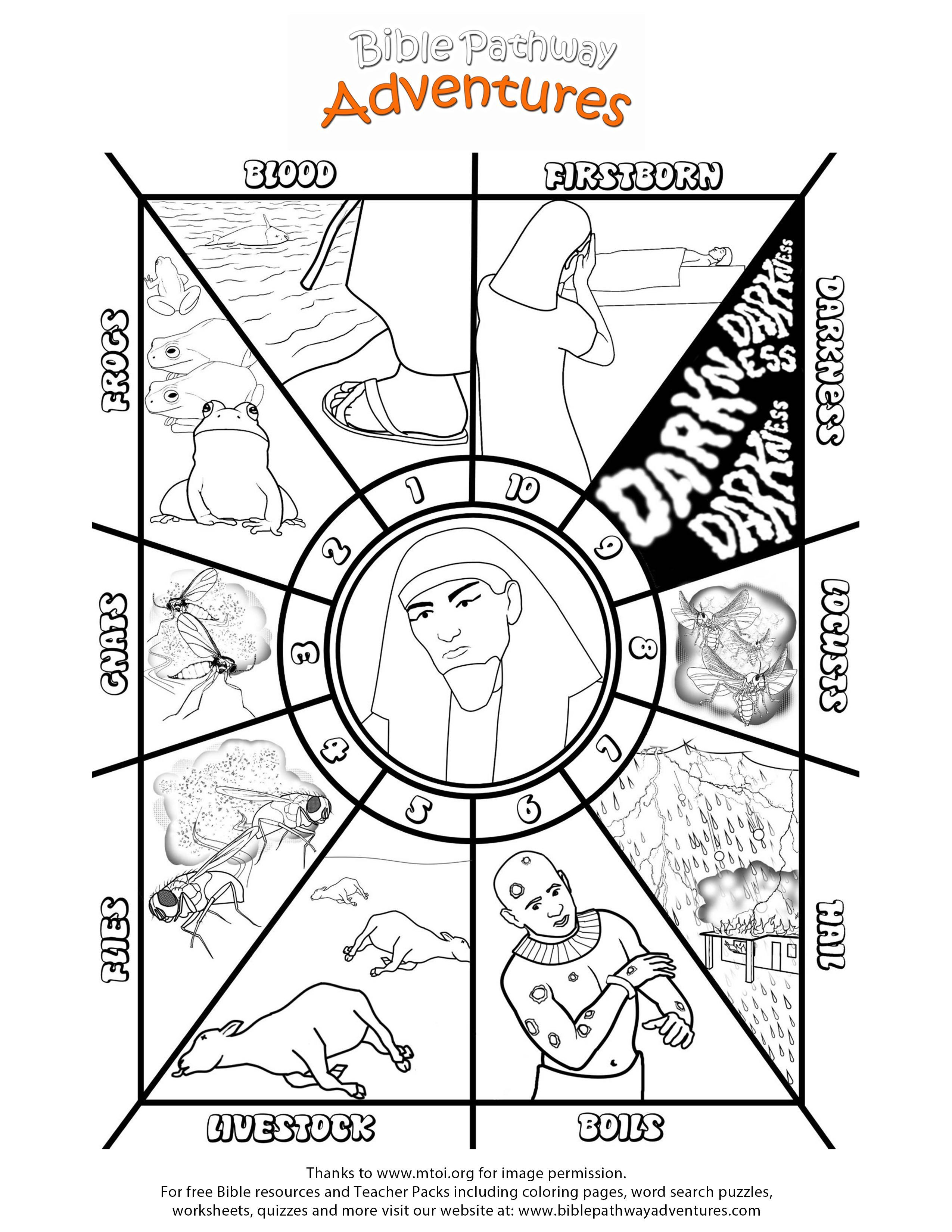 Coloring page 10 plagues of egypt