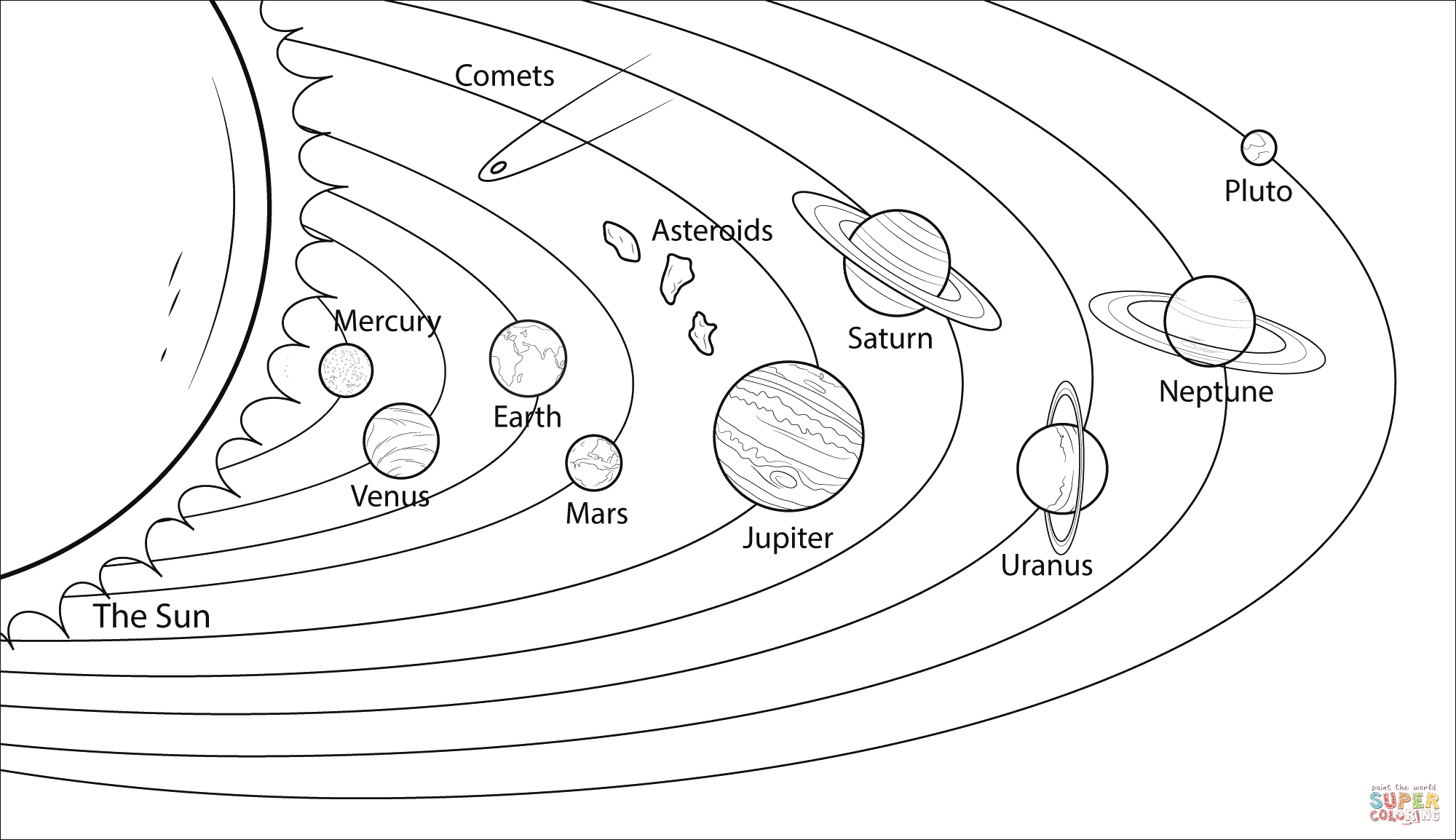 Coloring solar system printables
