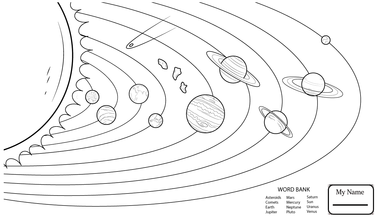 coloring solar system printables solar system coloring pages coloring pages to download system solar coloring printables