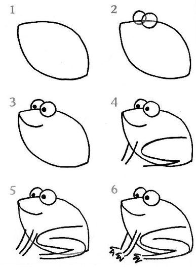 how to draw a frog easy image detail for drawing a frog drawing techniques to draw frog a how easy