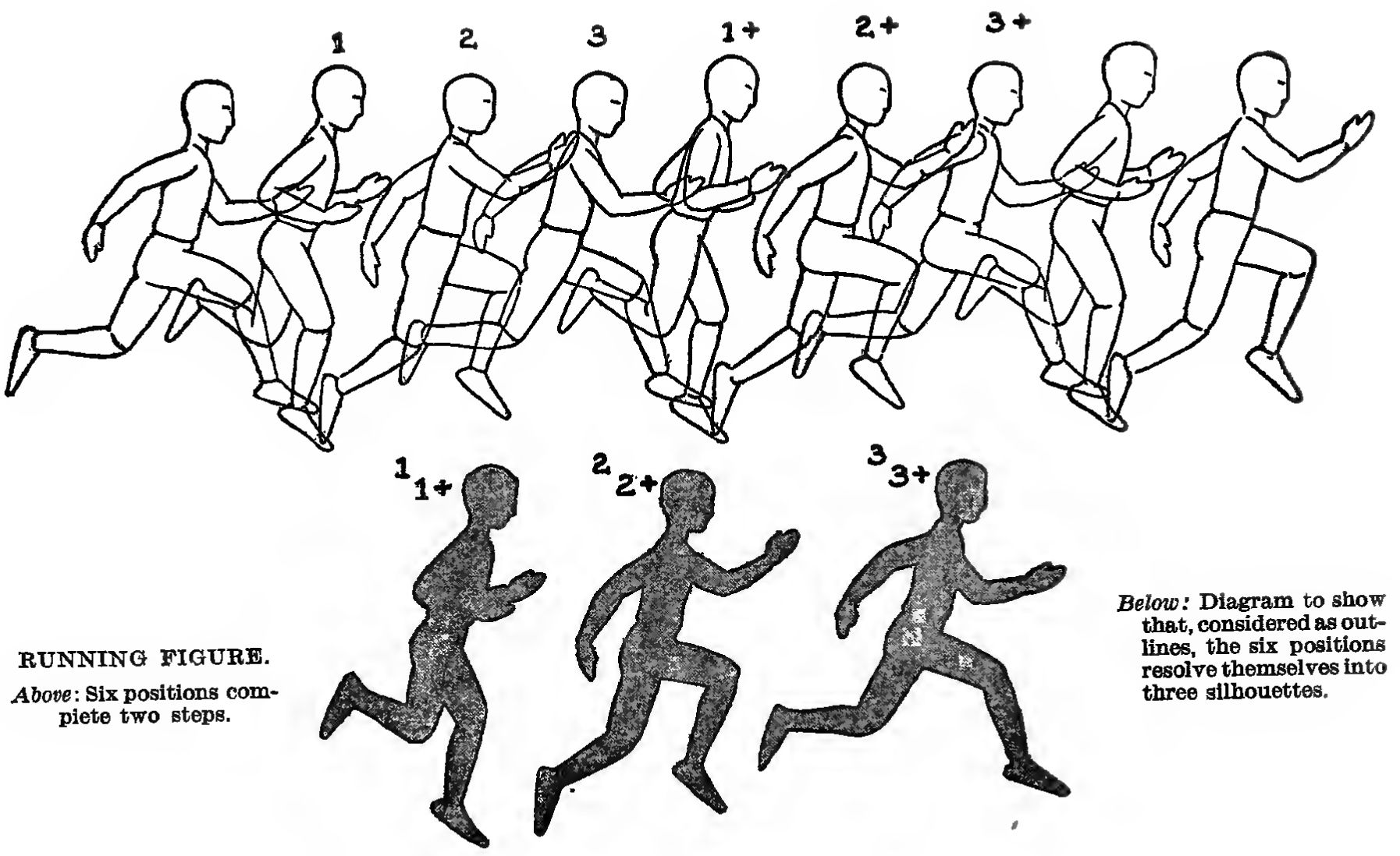 How to draw someone running