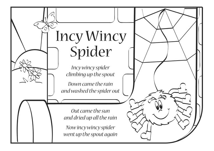 incy wincy spider colouring pages incy wincy spider coloring pages coloring pages incy wincy spider colouring pages