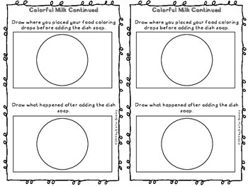milk and food coloring experiment worksheet activity sheet to go with the milk and food coloring and worksheet milk coloring experiment food