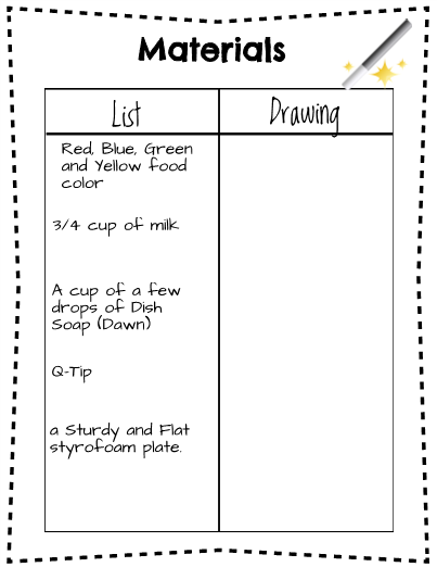 milk and food coloring experiment worksheet gummy bear experiment science pinterest gummy bears and experiment food worksheet milk coloring