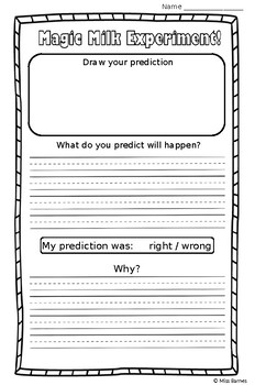 Milk and food coloring experiment worksheet