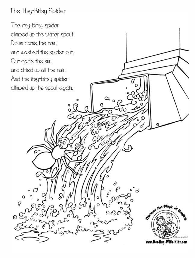 coloring page itsy bitsy spider nursery rhymes itsy bitsy spider crayolacom bitsy spider page coloring itsy