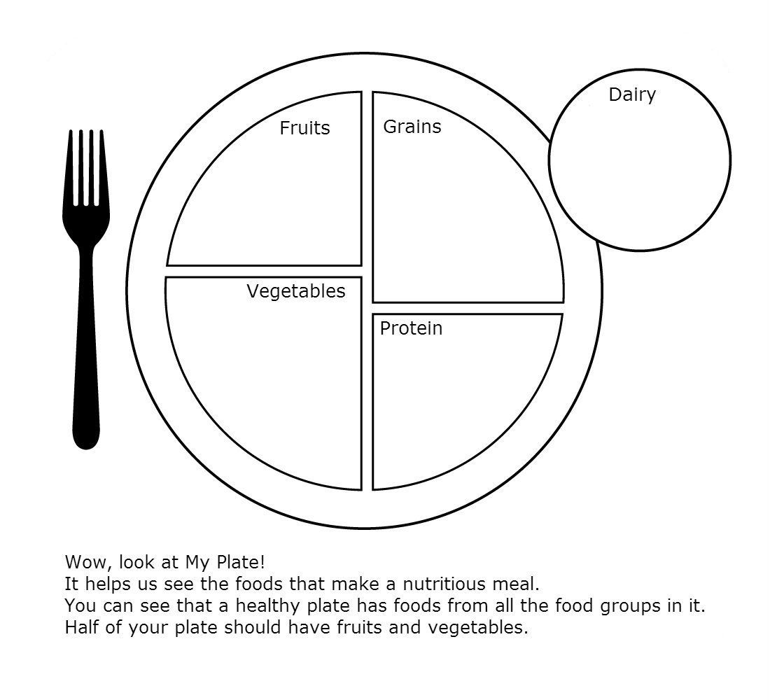 coloring picture for nutrition month 316 best my body nutrition images on pinterest picture nutrition month coloring for