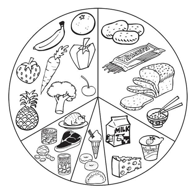 coloring worksheets about nutrition nutrition pages printable coloring pages coloring worksheets nutrition about