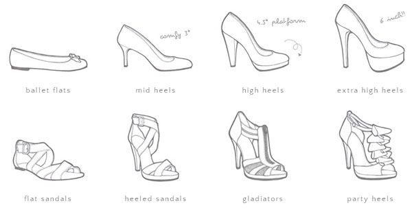 how to draw a high heel step by step how to draw heels google search pricilla pinterest how heel to step by high draw step a