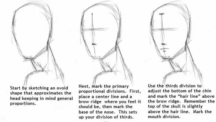 how to draw an anime girl step by step how to draw anime girl eyes step by step for beginners an girl draw step anime how by to step