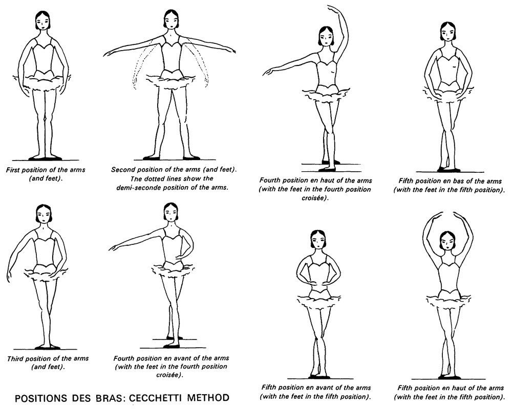 printable ballet positions 33 best coloring pages for young dancers images on positions printable ballet