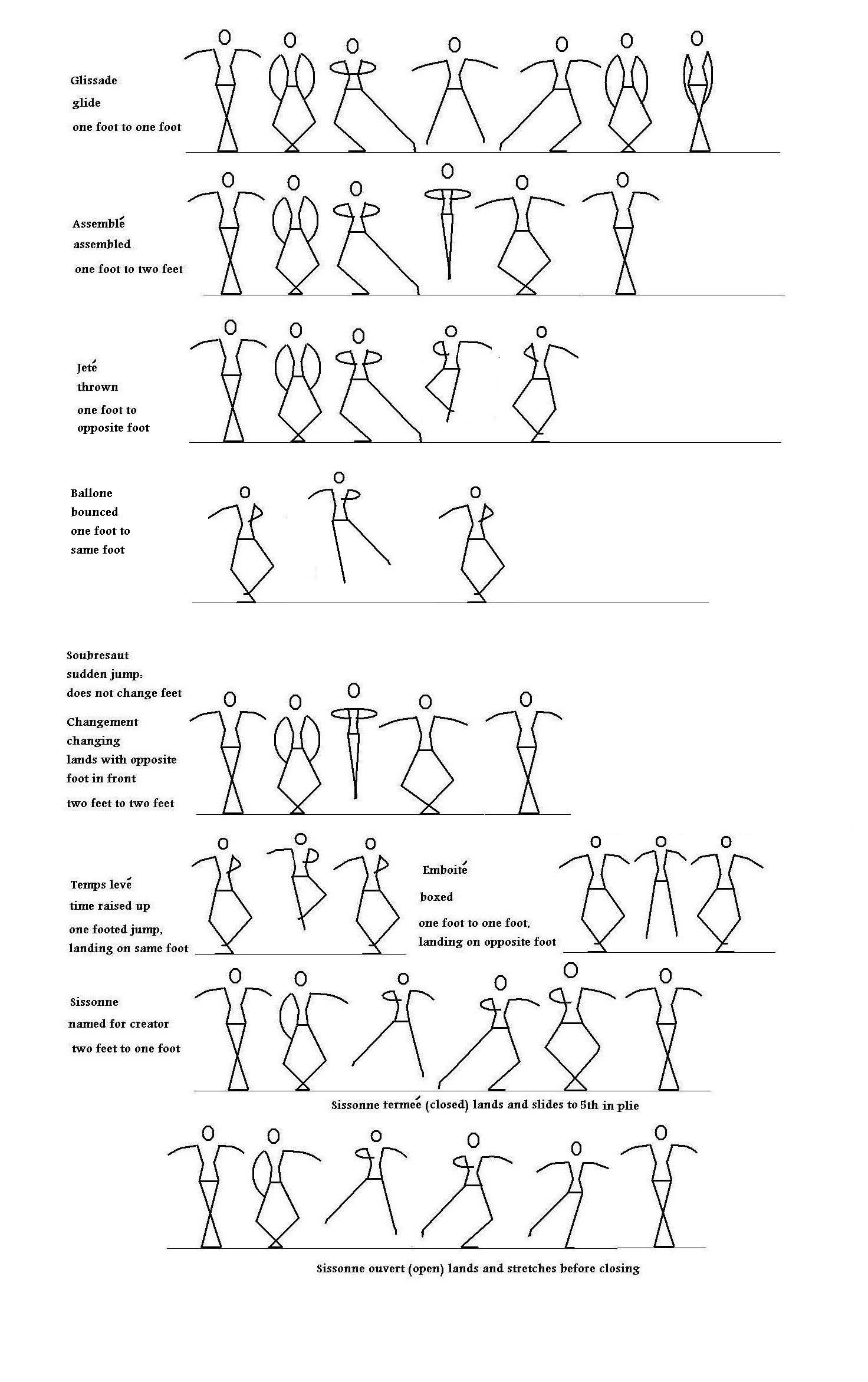 printable ballet positions ballet 5th position coloring page dance coloring pages ballet printable positions