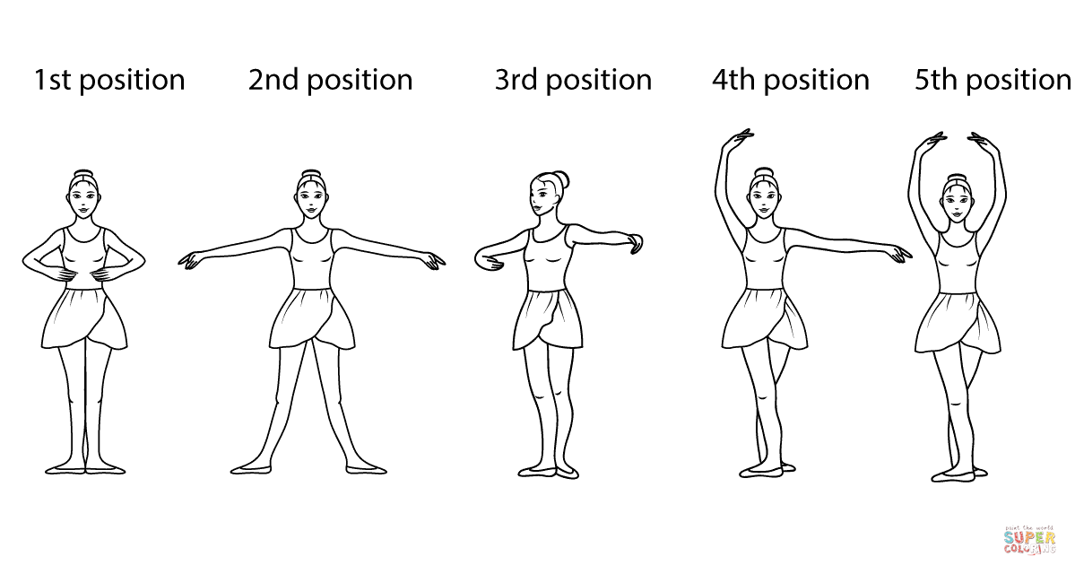 printable ballet positions like mom and apple pie free vintage ballerina poster printable positions ballet