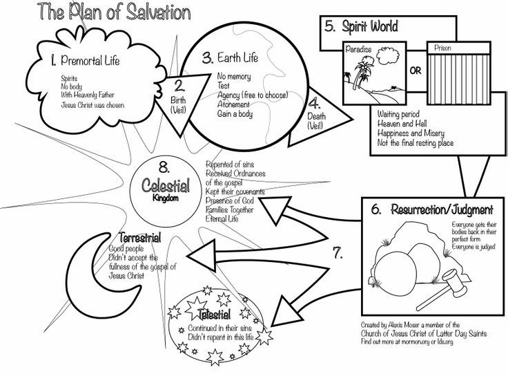 salvation army coloring pages salvation army coloring book coloring pages pages coloring army salvation