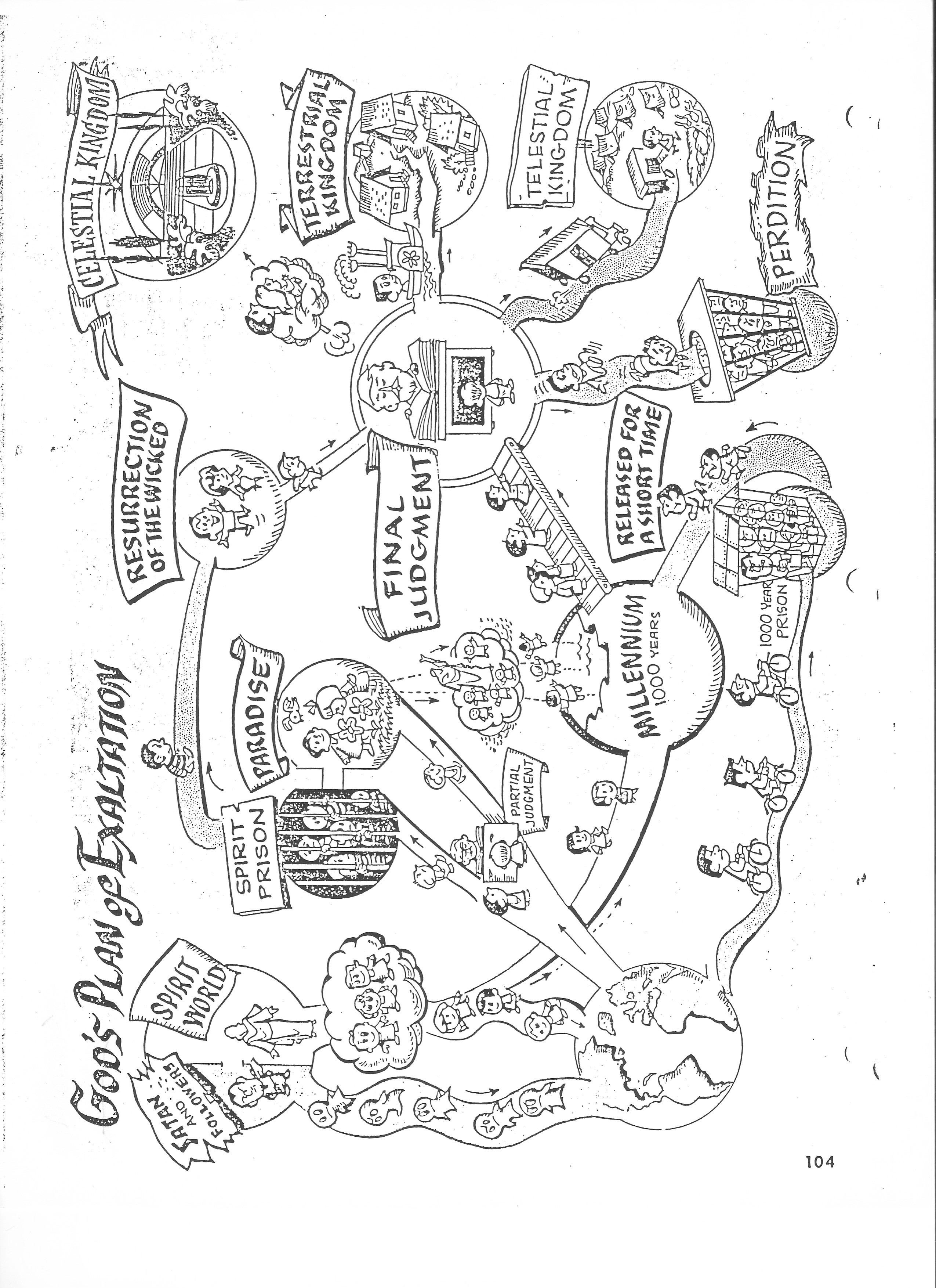 salvation army coloring pages ziggy cartoon the salvation army ziggy cartoon army pages coloring salvation