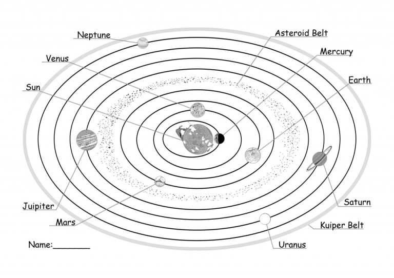 solar system pictures to colour solar system coloring pages to download and print for free colour system solar pictures to